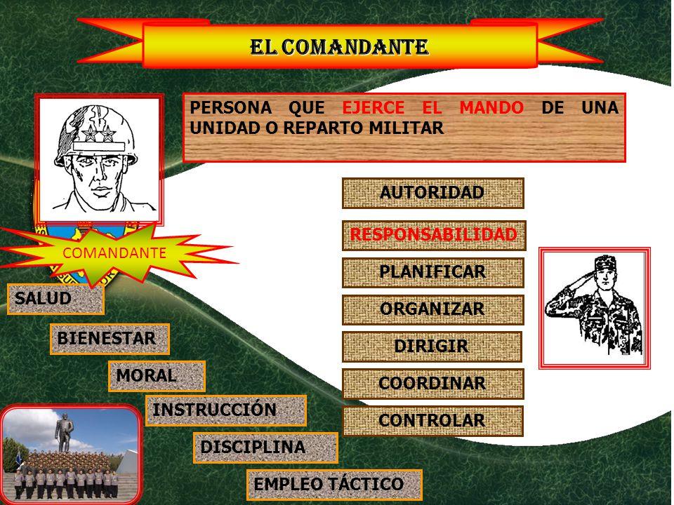 PERSONA QUE EJERCE EL MANDO DE UNA UNIDAD O REPARTO MILITAR AUTORIDAD RESPONSABILIDAD ORGANIZAR PLANIFICAR DIRIGIR COORDINAR CONTROLAR SALUD BIENESTAR MORAL INSTRUCCIÓN DISCIPLINA EMPLEO TÁCTICO EL COMANDANTE COMANDANTE