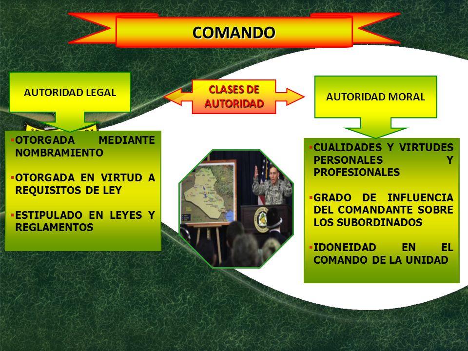 OTORGADA MEDIANTE NOMBRAMIENTO OTORGADA EN VIRTUD A REQUISITOS DE LEY ESTIPULADO EN LEYES Y REGLAMENTOS CUALIDADES Y VIRTUDES PERSONALES Y PROFESIONALES GRADO DE INFLUENCIA DEL COMANDANTE SOBRE LOS SUBORDINADOS IDONEIDAD EN EL COMANDO DE LA UNIDAD CLASES DE AUTORIDAD AUTORIDAD LEGAL AUTORIDAD MORAL COMANDO
