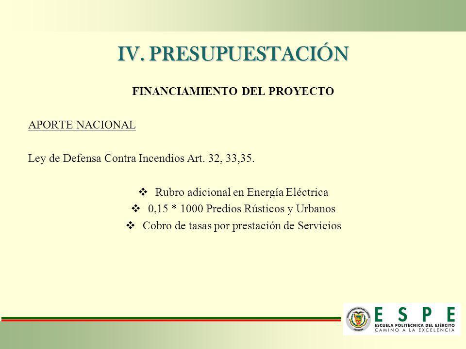 IV. PRESUPUESTACIÓN FINANCIAMIENTO DEL PROYECTO APORTE NACIONAL Ley de Defensa Contra Incendios Art. 32, 33,35. Rubro adicional en Energía Eléctrica 0