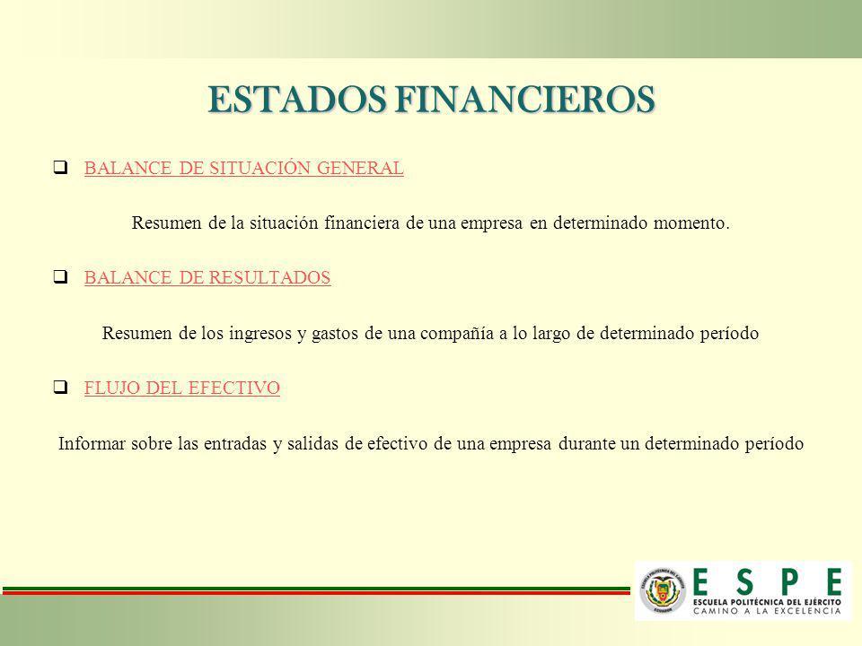ESTADOS FINANCIEROS BALANCE DE SITUACIÓN GENERAL BALANCE DE SITUACIÓN GENERAL Resumen de la situación financiera de una empresa en determinado momento