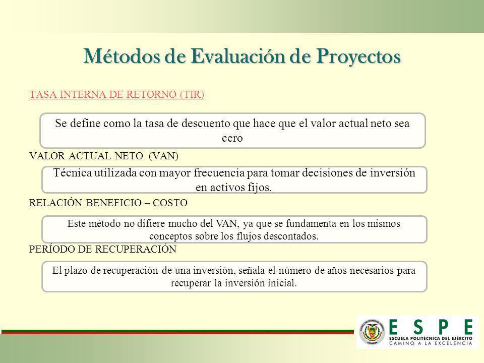 Métodos de Evaluación de Proyectos TASA INTERNA DE RETORNO (TIR) VALOR ACTUAL NETO (VAN) RELACIÓN BENEFICIO – COSTO PERÍODO DE RECUPERACIÓN Se define