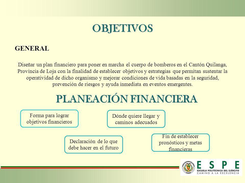 OBJETIVOS GENERAL Diseñar un plan financiero para poner en marcha el cuerpo de bomberos en el Cantón Quilanga, Provincia de Loja con la finalidad de e