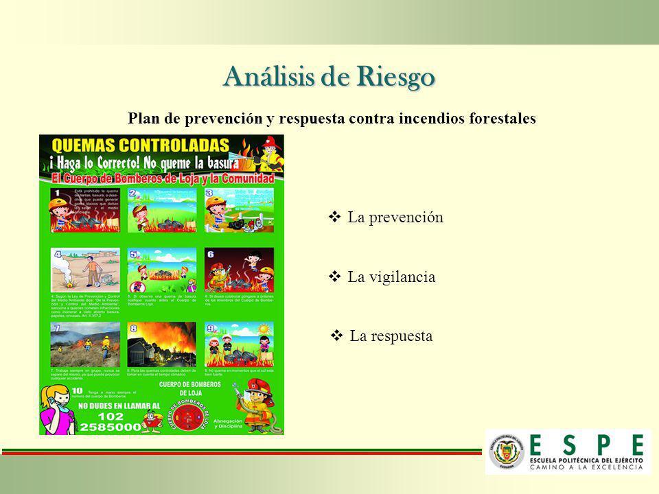 Análisis de Riesgo Plan de prevención y respuesta contra incendios forestales La prevención La vigilancia La respuesta