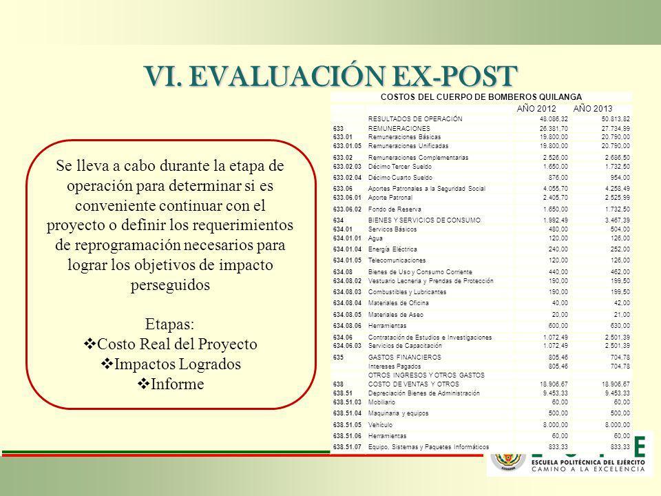 VI. EVALUACIÓN EX-POST Se lleva a cabo durante la etapa de operación para determinar si es conveniente continuar con el proyecto o definir los requeri