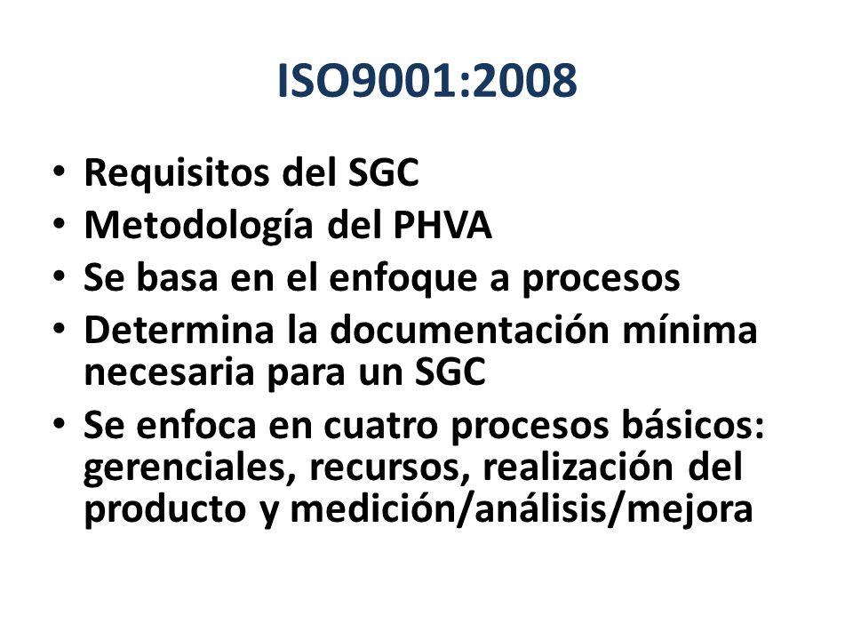 ISO9001:2008 Requisitos del SGC Metodología del PHVA Se basa en el enfoque a procesos Determina la documentación mínima necesaria para un SGC Se enfoc