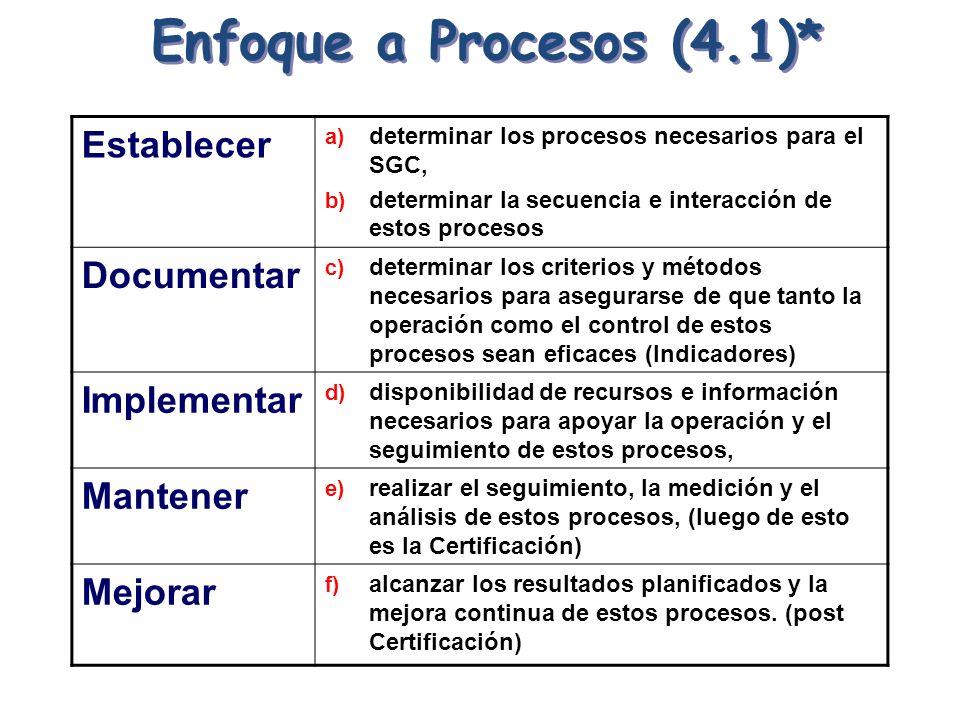 Enfoque a Procesos (4.1)* Establecer a) determinar los procesos necesarios para el SGC, b) determinar la secuencia e interacción de estos procesos Doc
