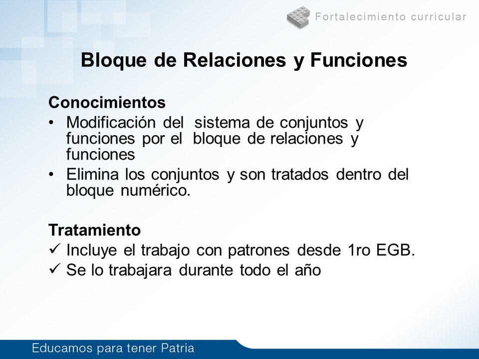 Bloque de Relaciones y Funciones Conocimientos Modificación del sistema de conjuntos y funciones por el bloque de relaciones y funciones Elimina los c