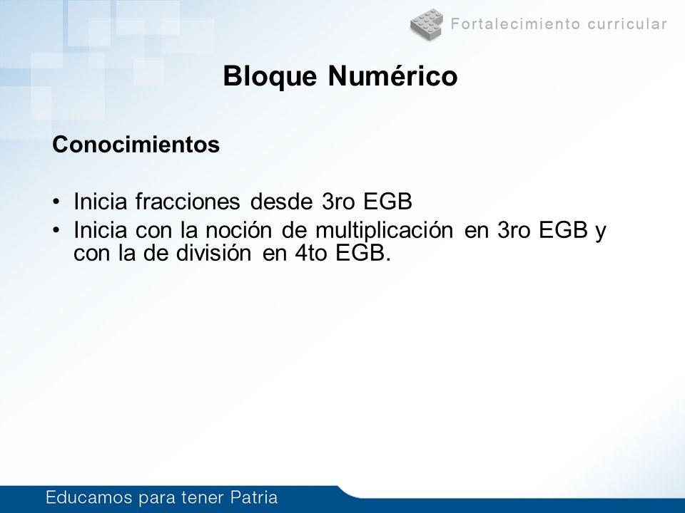 Bloque Numérico Conocimientos Inicia fracciones desde 3ro EGB Inicia con la noción de multiplicación en 3ro EGB y con la de división en 4to EGB.