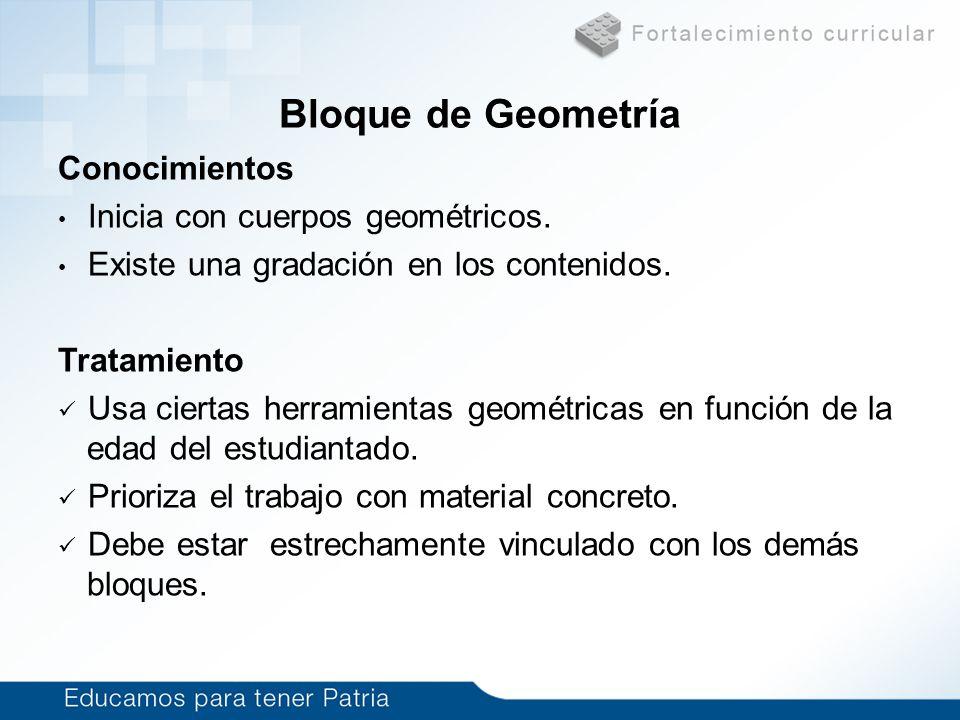 Bloque de Geometría Conocimientos Inicia con cuerpos geométricos. Existe una gradación en los contenidos. Tratamiento Usa ciertas herramientas geométr