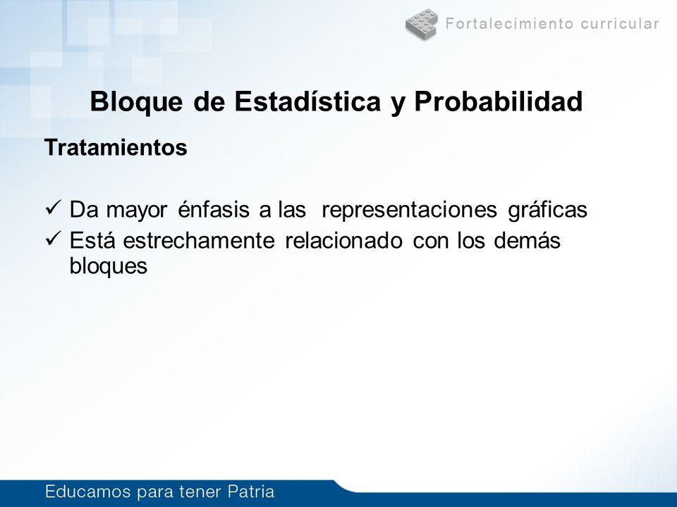 Bloque de Estadística y Probabilidad Tratamientos Da mayor énfasis a las representaciones gráficas Está estrechamente relacionado con los demás bloque
