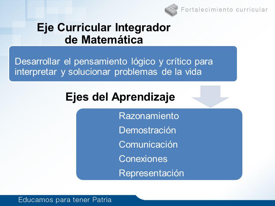 Desarrollar el pensamiento lógico y crítico para interpretar y solucionar problemas de la vida Eje Curricular Integrador de Matemática Razonamiento De