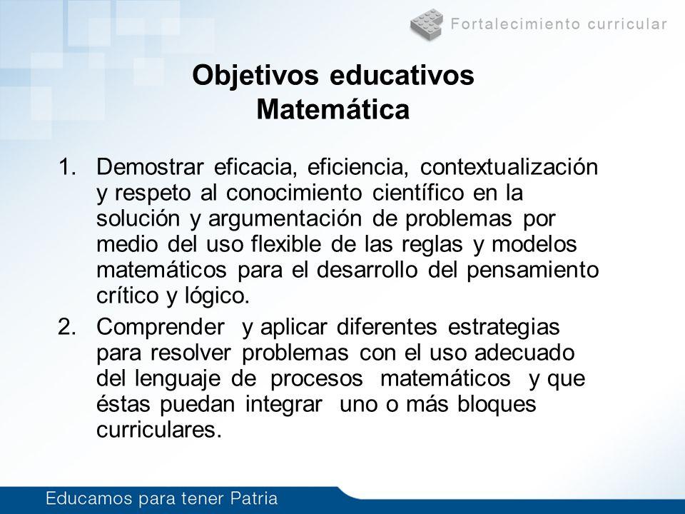 Objetivos educativos Matemática 1.Demostrar eficacia, eficiencia, contextualización y respeto al conocimiento científico en la solución y argumentació