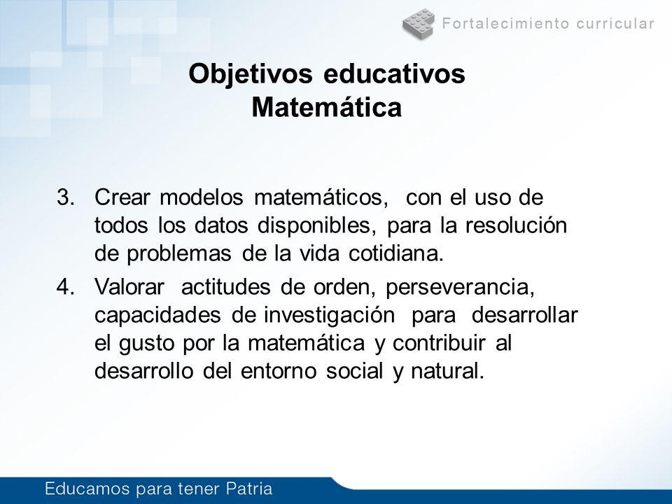Objetivos educativos Matemática 3.Crear modelos matemáticos, con el uso de todos los datos disponibles, para la resolución de problemas de la vida cot