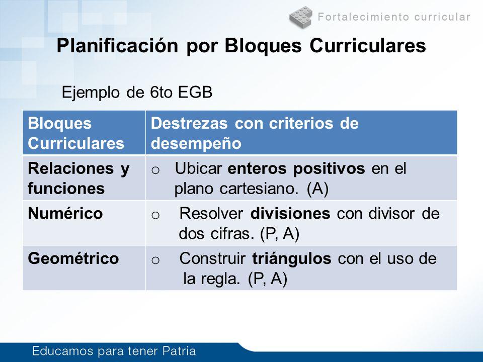 Planificación por Bloques Curriculares Bloques Curriculares Destrezas con criterios de desempeño Relaciones y funciones o Ubicar enteros positivos en