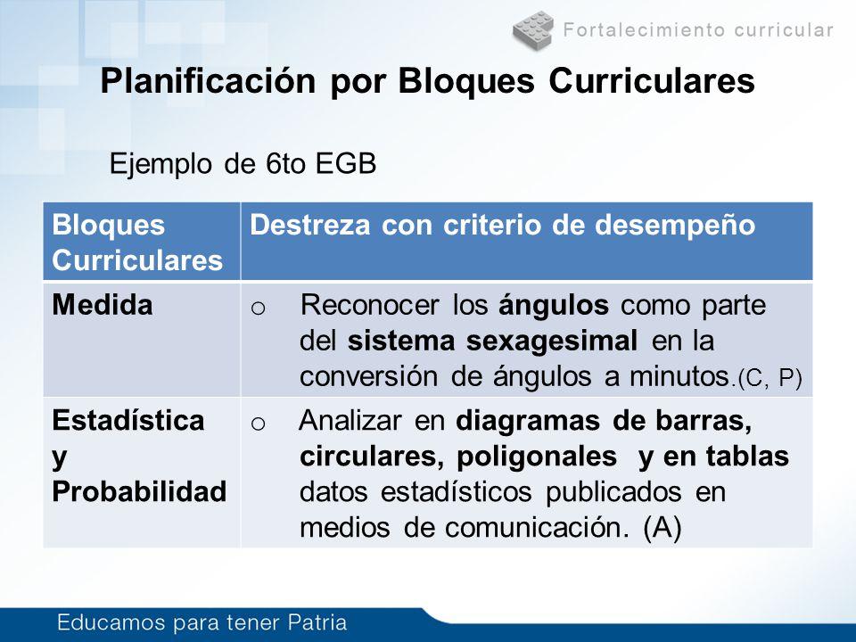 Planificación por Bloques Curriculares Bloques Curriculares Destreza con criterio de desempeño Medida o Reconocer los ángulos como parte del sistema s
