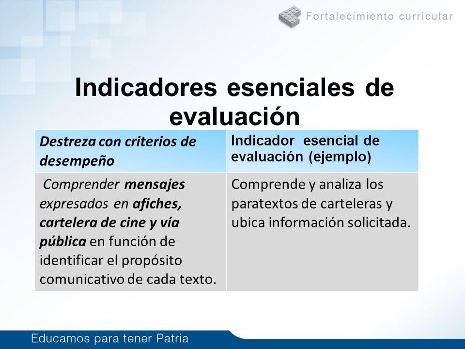 Haga clic para modificar el estilo de subtítulo del patrón 1/14/10 Indicadores esenciales de evaluación Destreza con criterios de desempeño Indicador