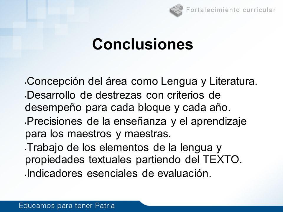Haga clic para modificar el estilo de subtítulo del patrón 1/14/10 Concepción del área como Lengua y Literatura. Desarrollo de destrezas con criterios
