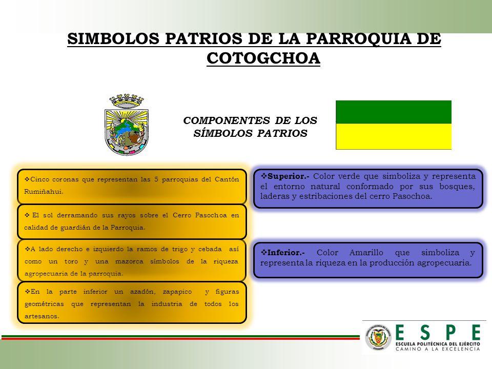 INVESTIGACIÓN DE CAMPO DEMANDA OCASIONAL AREA # 170152 AMAGUAÑAAREA # 170551 COTOGCHOA GLOB AL Grupos de edadSexoGrupos de edadSexo 1.Hombre2.