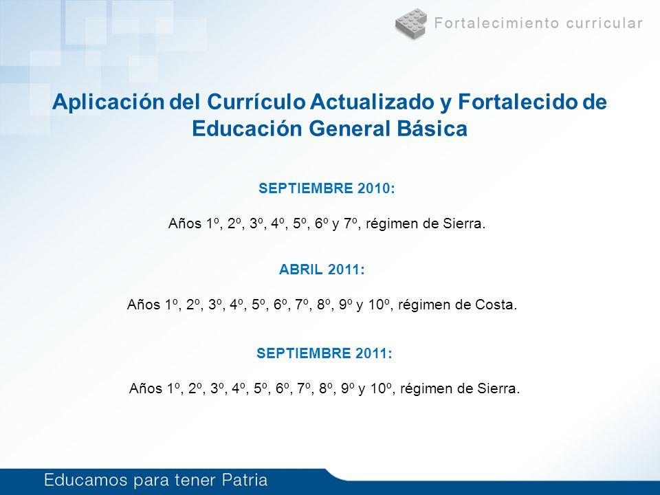 Currículo de Educación Básica (6 a 15 años) ProblemaSolución Aplicación del Currículo Actualizado y Fortalecido de Educación General Básica SEPTIEMBRE