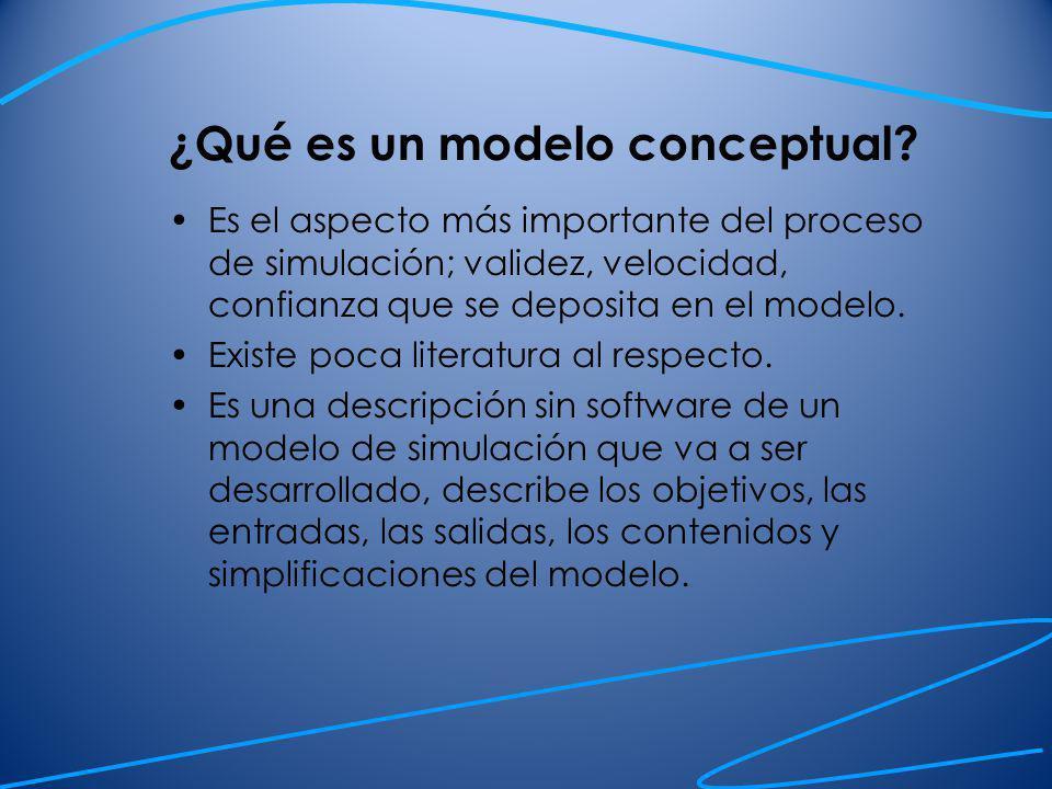 Modelos Conceptuales Dra.Sandra Gutiérrez P.
