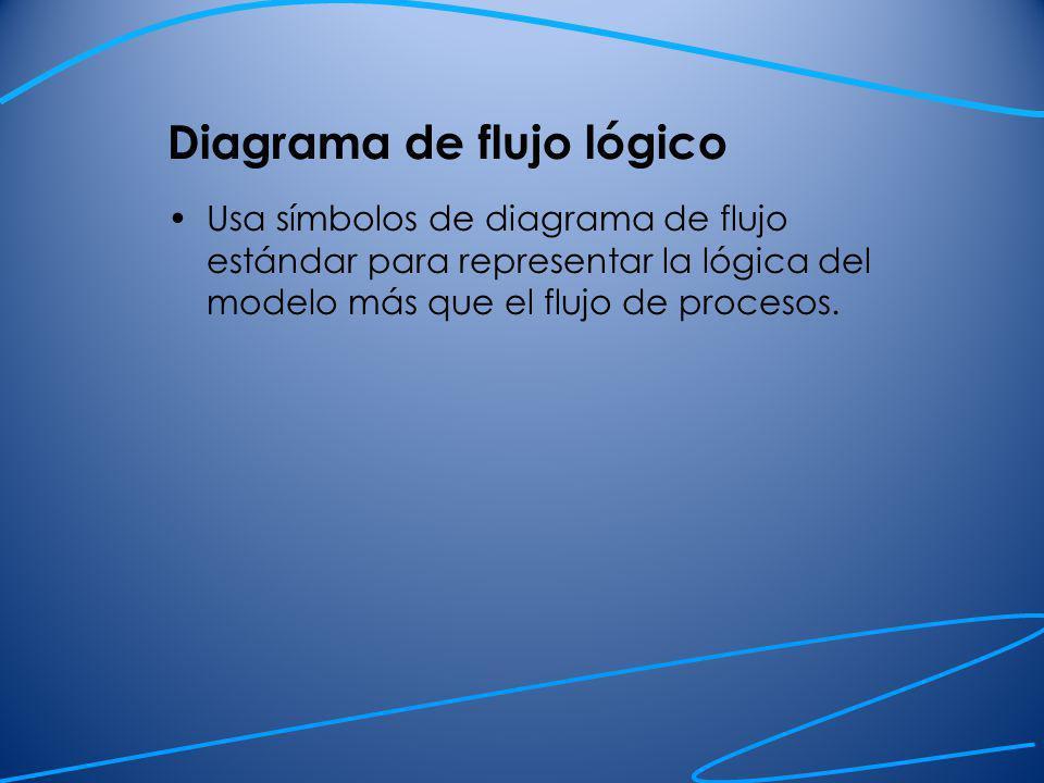 Diagrama de flujo lógico Usa símbolos de diagrama de flujo estándar para representar la lógica del modelo más que el flujo de procesos.