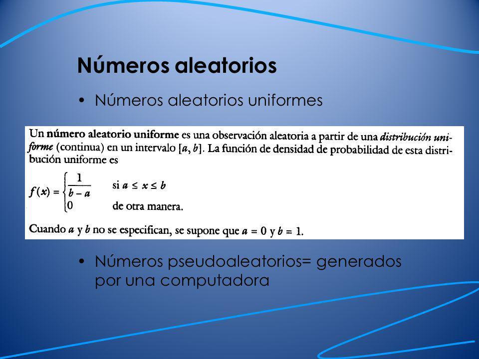 Generadores lineales congruenciales El método congruencial genera una sucesión de números aleatorios enteros en un intervalo de 0 a m-1.