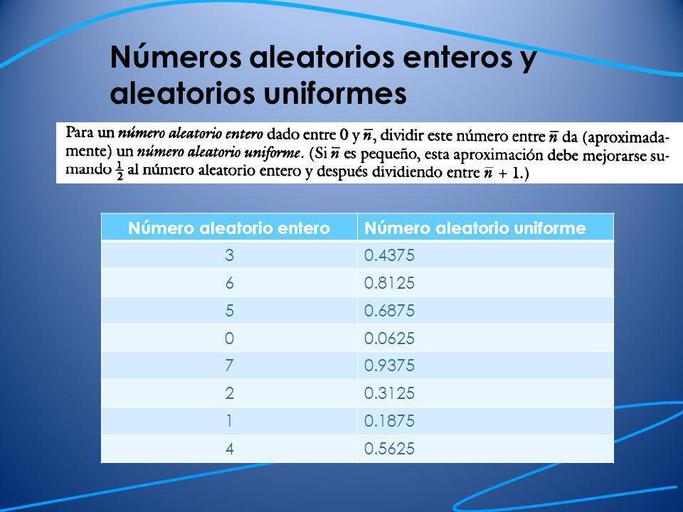 Generación de números aleatorios Si se trabaja con una computadora binaria de tamaño de palabra b bits, la elección normal para m es m= 2 b ; este es el número de enteros no negativos que se pueden expresar dentro de la capacidad de tamaño de palabra, y se selecciona a=1, 5, 9, 13, … y c= 1, 3, 5, 7, … Si es una computadora decimal de tamaño de palabra d dígitos, la elección normal de m es m=10 d y a= 1, 21, 41, 61, … y c= 1, 3, 7, 9, 11, 13, 17, 19