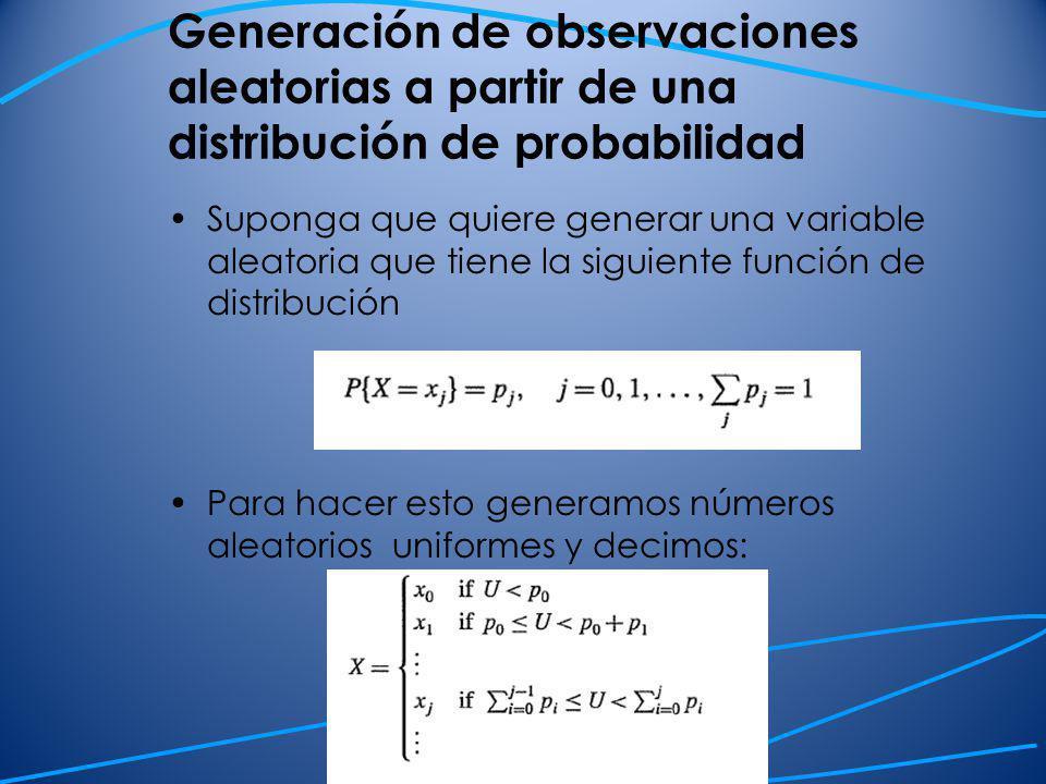 Dado que para 0<a<b<1, P{a U < b}=b-a se tiene que Y así X tiene la distribución deseada.