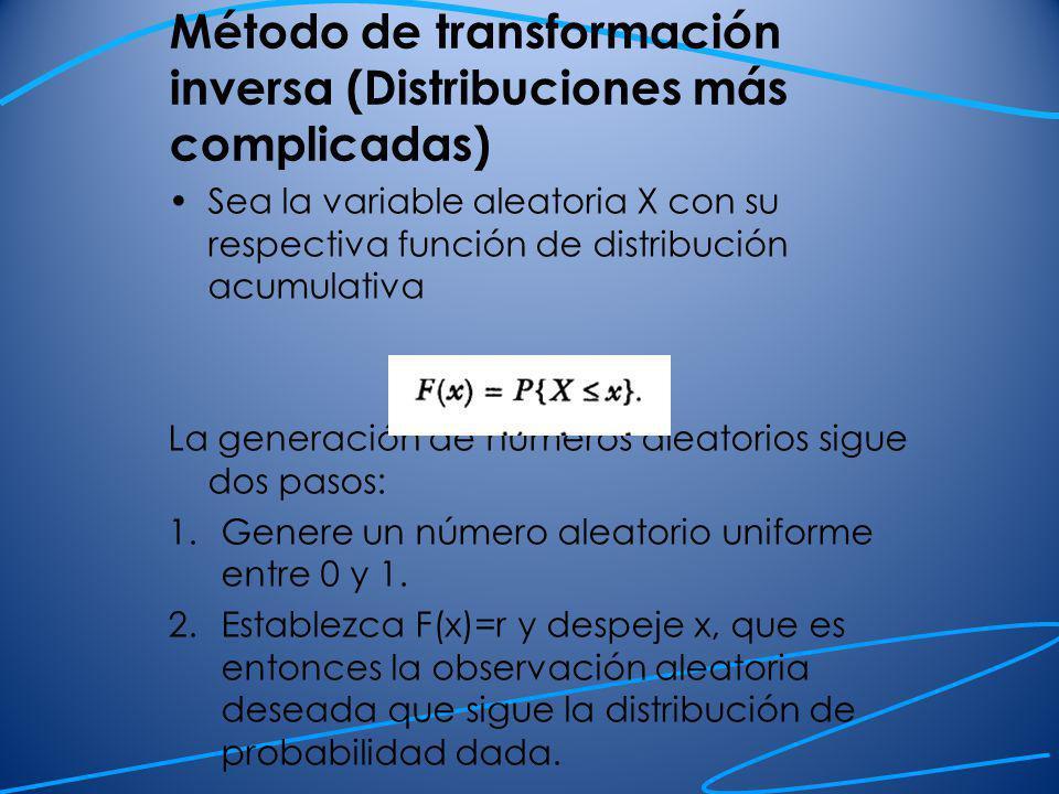 Ejemplo: distribución exponencial Para la distribución exponencial se conoce su función de distribución acumulativa: Donde 1/α es la media de la distribución