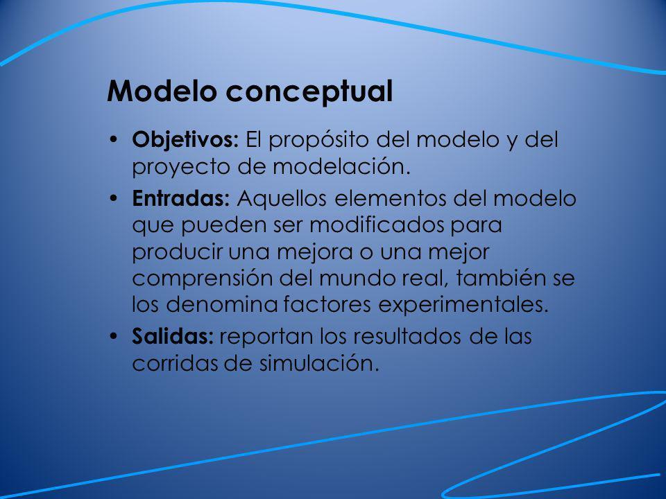 Modelo conceptual Contenidos: las componentes que van a ser representadas en el modelo y sus interconexiones.