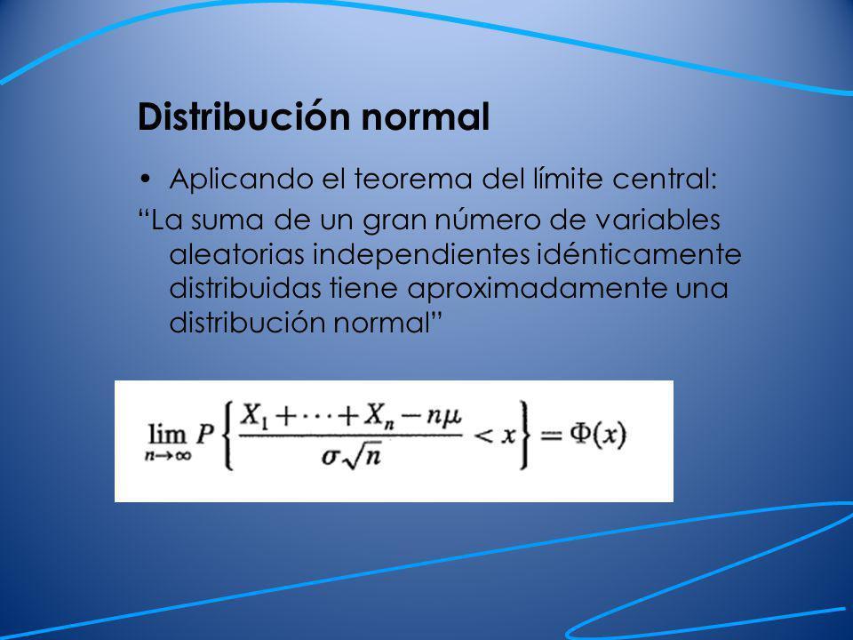 Ilustración del método de la transformación inversa.