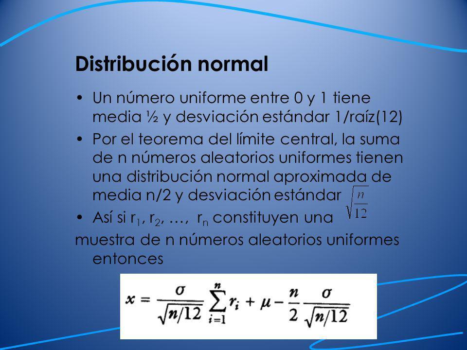 Distribución normal Un número uniforme entre 0 y 1 tiene media ½ y desviación estándar 1/raíz(12) Por el teorema del límite central, la suma de n núme