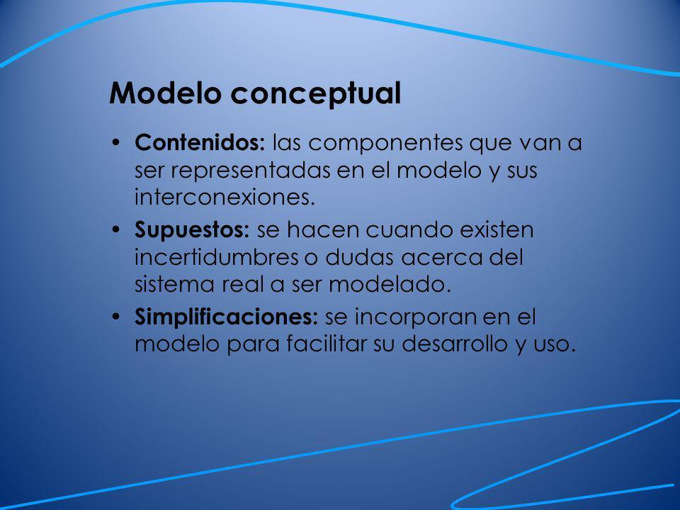 Modelo conceptual El contenido del modelo se describe en términos de Alcance del modelo: describe las limitaciones del modelo o la porción de sistema real que estará incluido en el mismo.