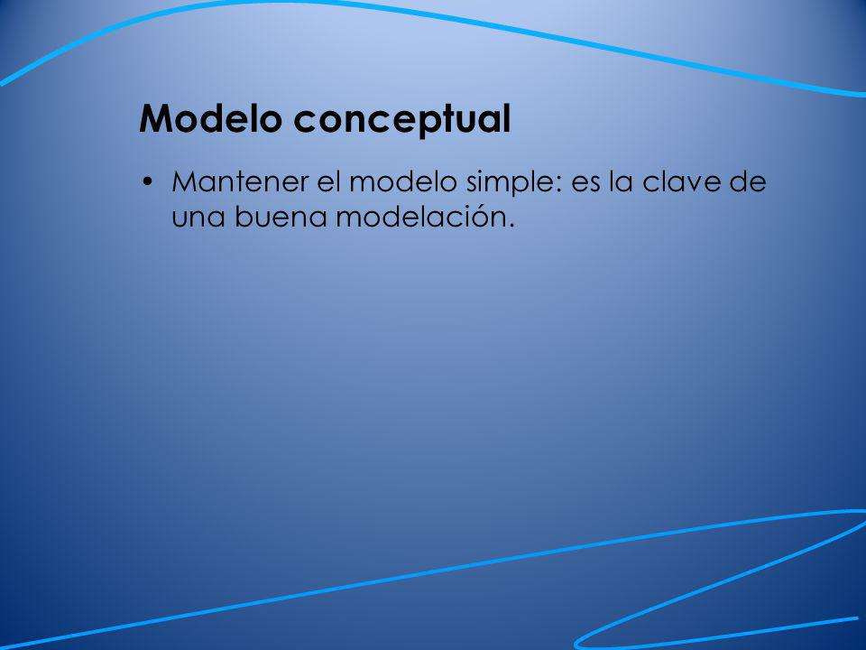 Comunicando el modelo conceptual Es importante comunicar el modelo y que exista una conexión entre los modeladores y los usuarios.