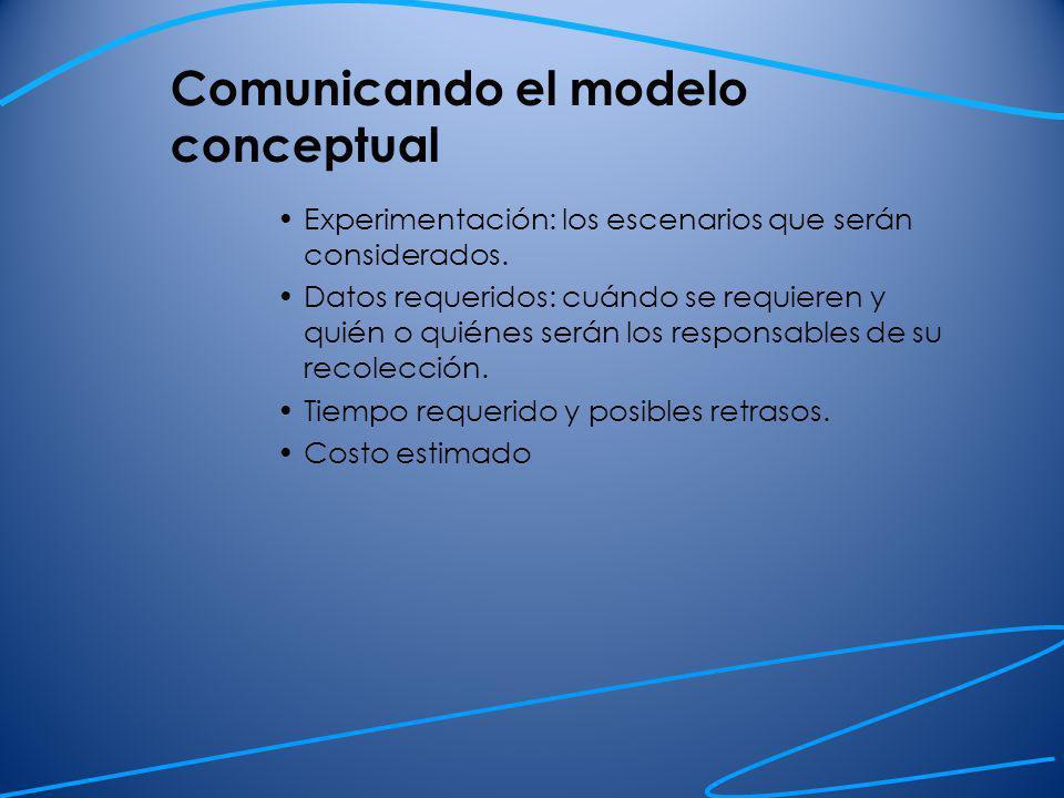 Representando el modelo conceptual Las cuatro formas más usuales de representar el modelo son: –Lista de componentes –Diagrama de flujo del proceso –Diagrama lógico del proceso –Diagrama de ciclo de actividades