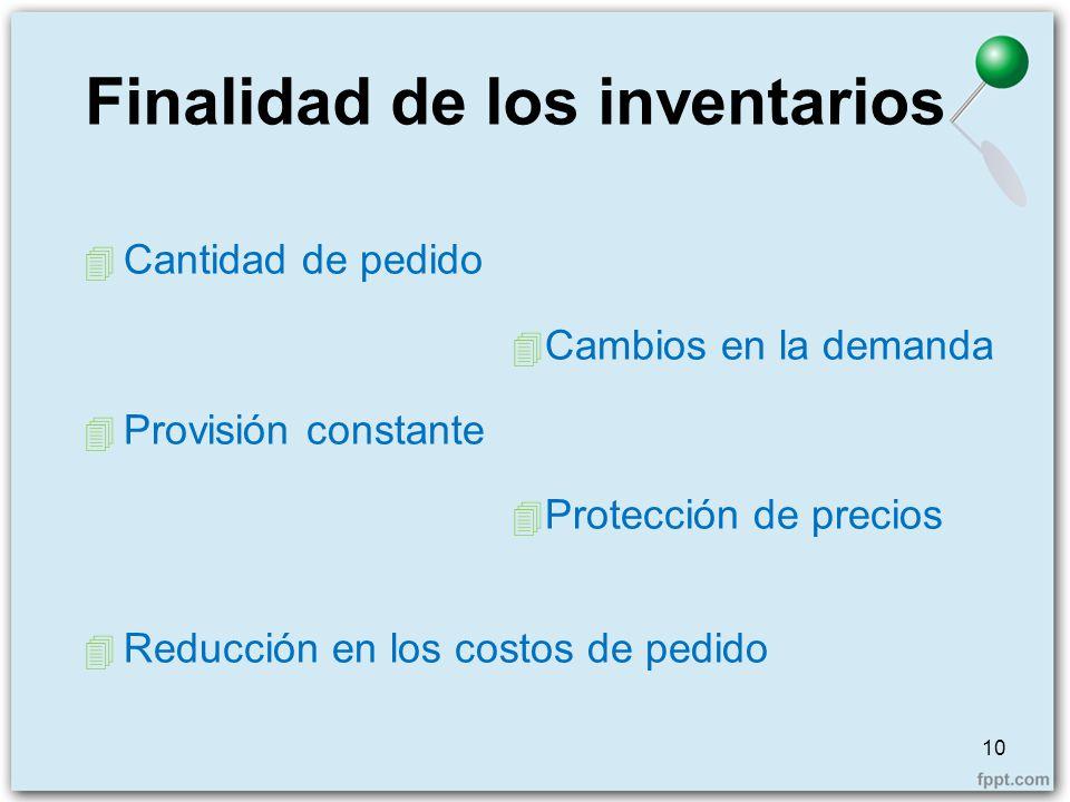 Finalidad de los inventarios 10 4 Cantidad de pedido 4 Cambios en la demanda 4 Provisión constante 4 Protección de precios 4 Reducción en los costos d