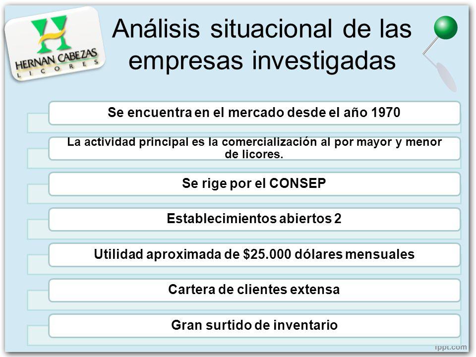 Análisis situacional de las empresas investigadas 12 Se encuentra en el mercado desde el año 1970 La actividad principal es la comercialización al por