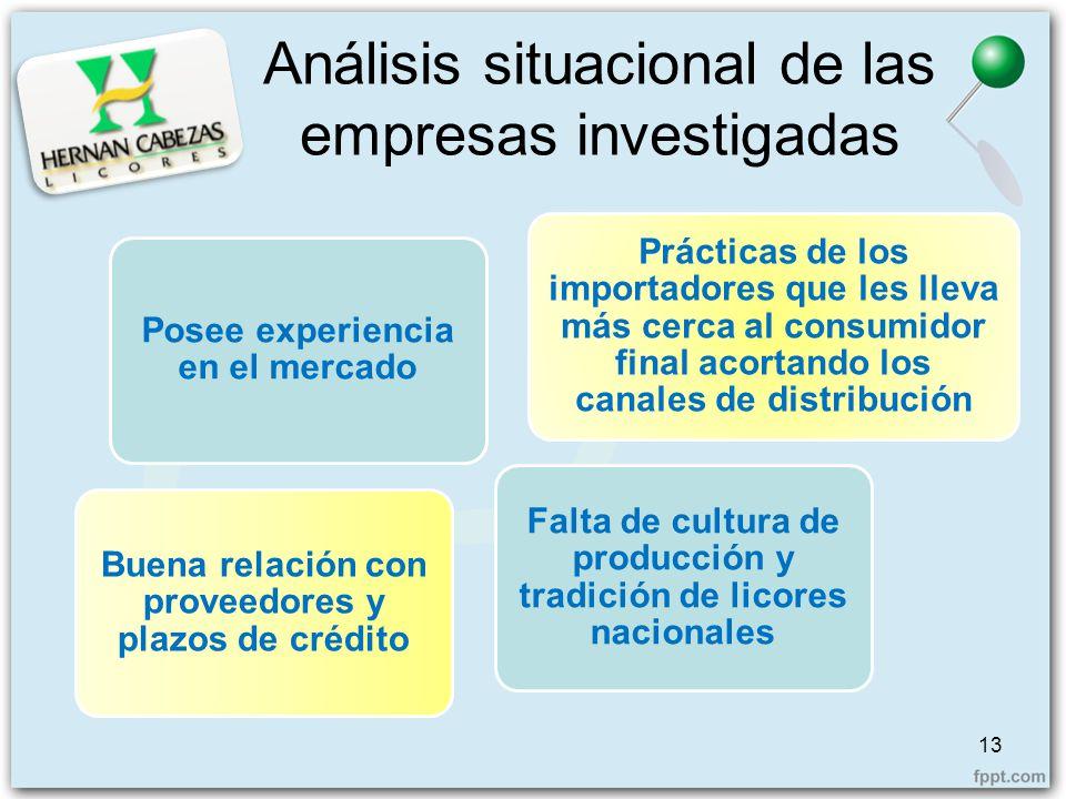 Análisis situacional de las empresas investigadas 13 Posee experiencia en el mercado Buena relación con proveedores y plazos de crédito Falta de cultu