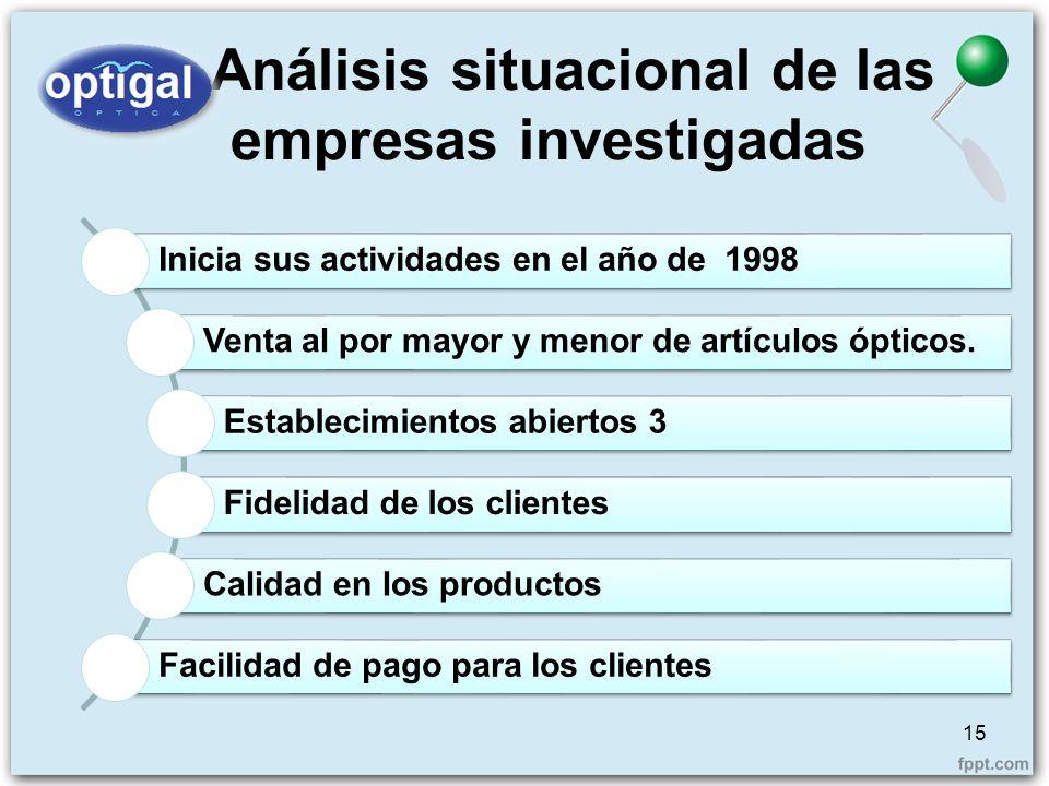 Análisis situacional de las empresas investigadas 15 Inicia sus actividades en el año de 1998 Venta al por mayor y menor de artículos ópticos. Estable