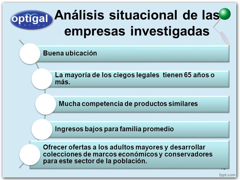 Análisis situacional de las empresas investigadas 16 Buena ubicación La mayoría de los ciegos legales tienen 65 años o más. Mucha competencia de produ