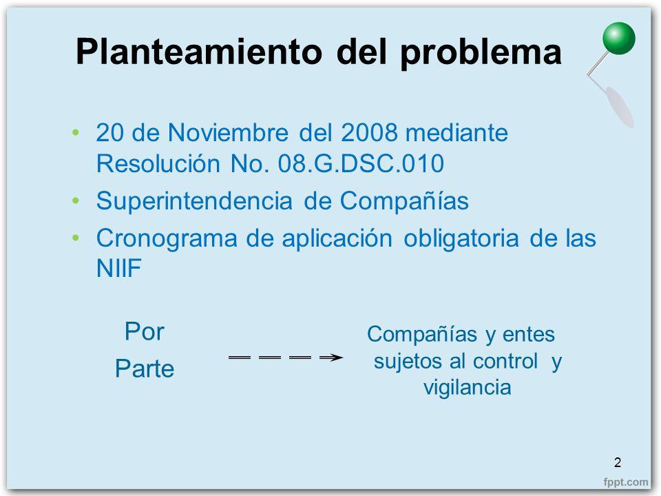 Planteamiento del problema 20 de Noviembre del 2008 mediante Resolución No. 08.G.DSC.010 Superintendencia de Compañías Cronograma de aplicación obliga
