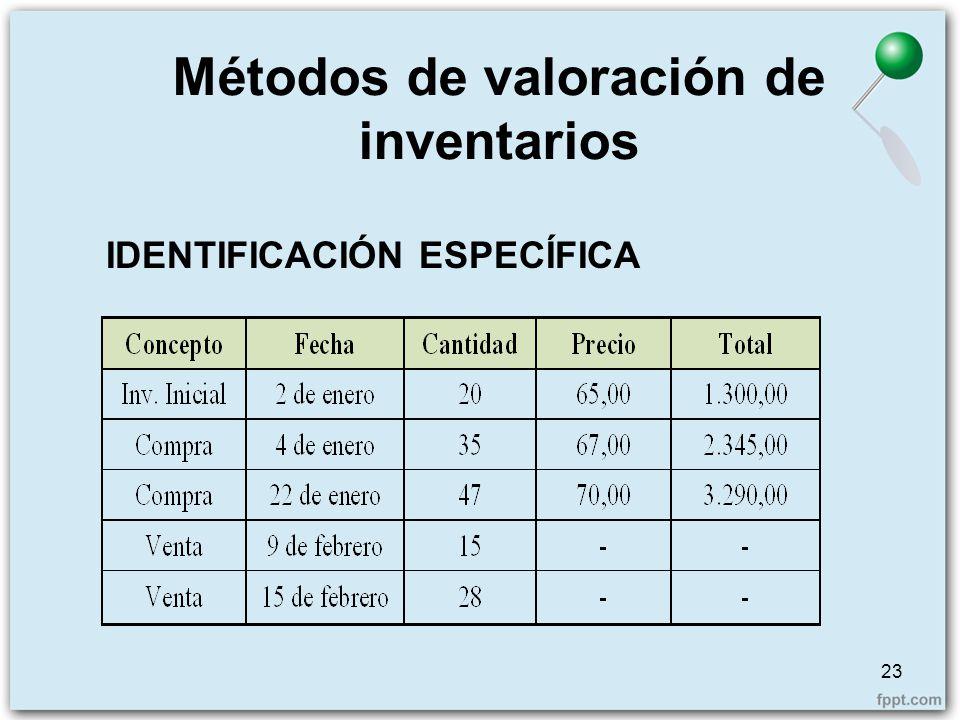 Métodos de valoración de inventarios 23 IDENTIFICACIÓN ESPECÍFICA