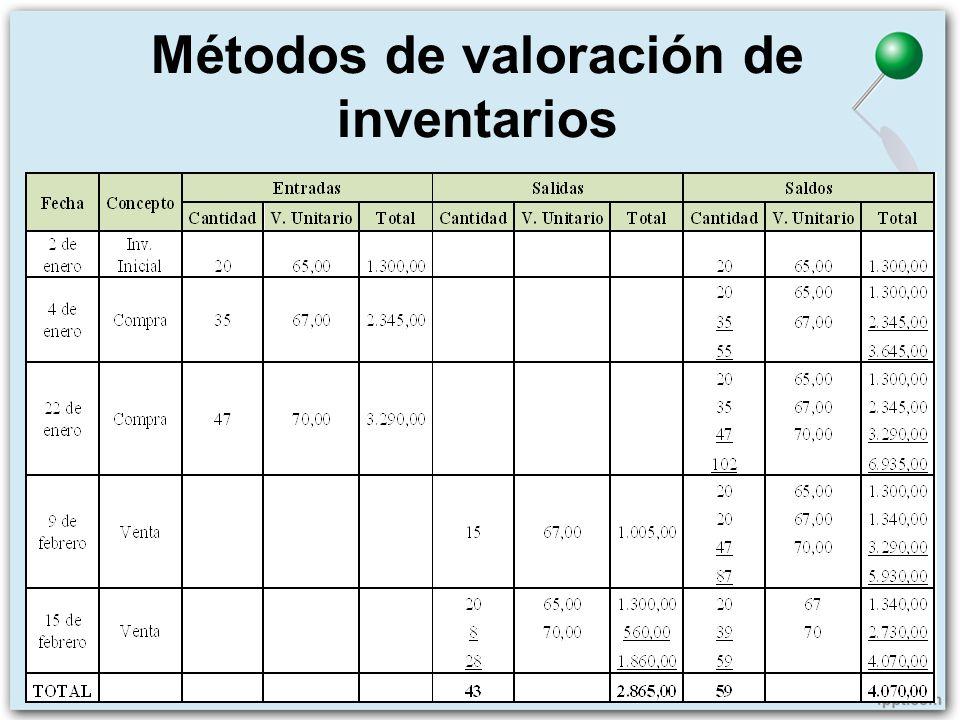 Métodos de valoración de inventarios 24