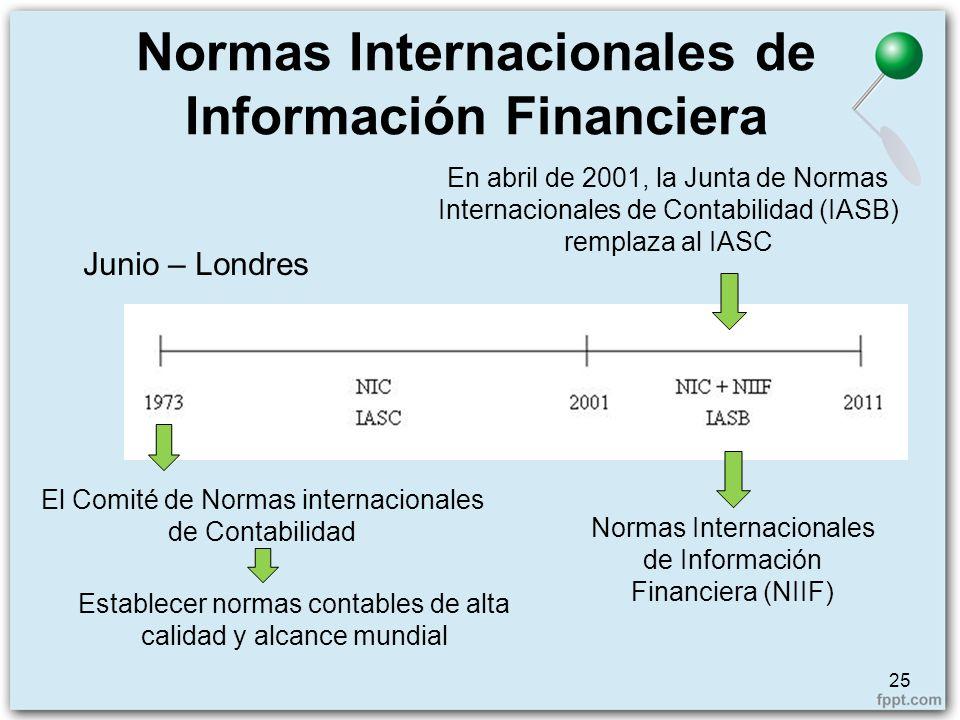 Normas Internacionales de Información Financiera 25 El Comité de Normas internacionales de Contabilidad Establecer normas contables de alta calidad y