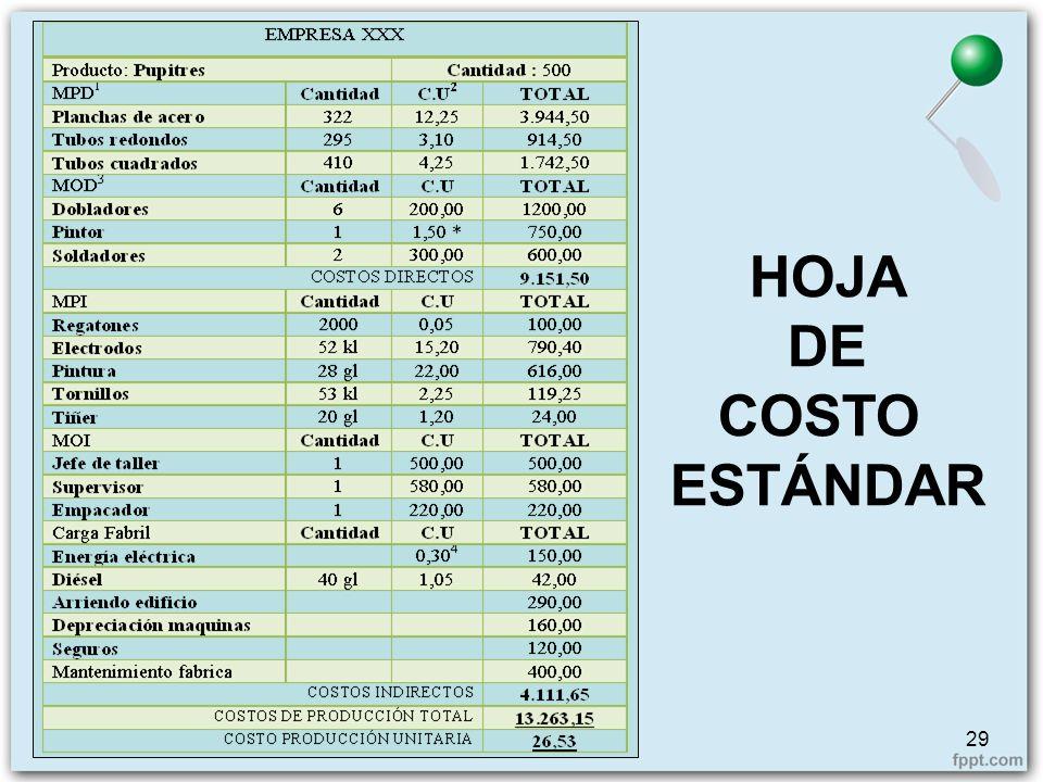 HOJA DE COSTO ESTÁNDAR 29