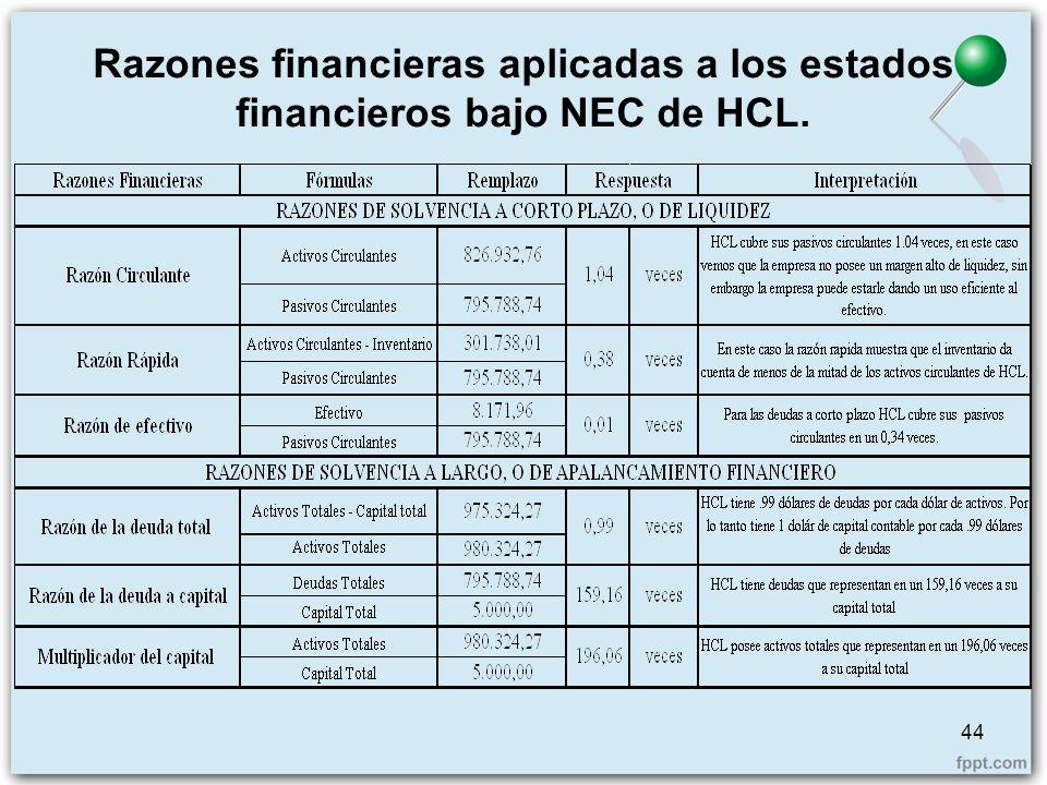 44 Razones financieras aplicadas a los estados financieros bajo NEC de HCL.
