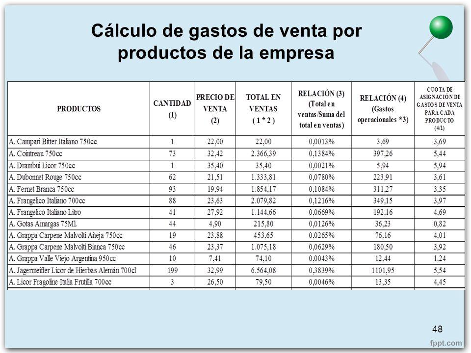 48 Cálculo de gastos de venta por productos de la empresa