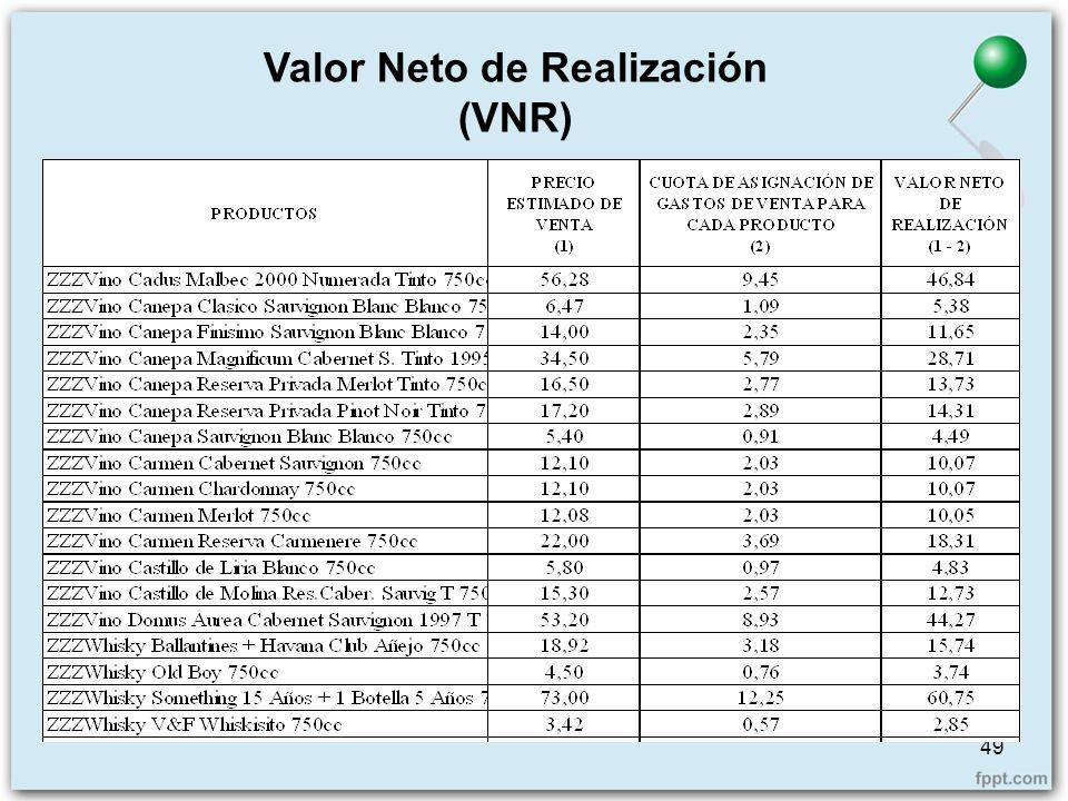 49 Valor Neto de Realización (VNR)