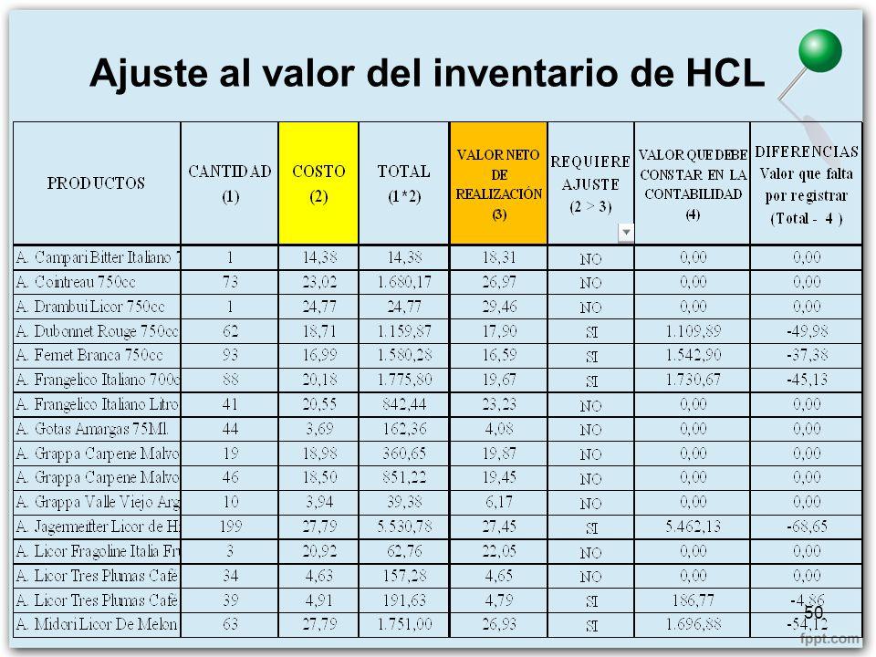 50 Ajuste al valor del inventario de HCL