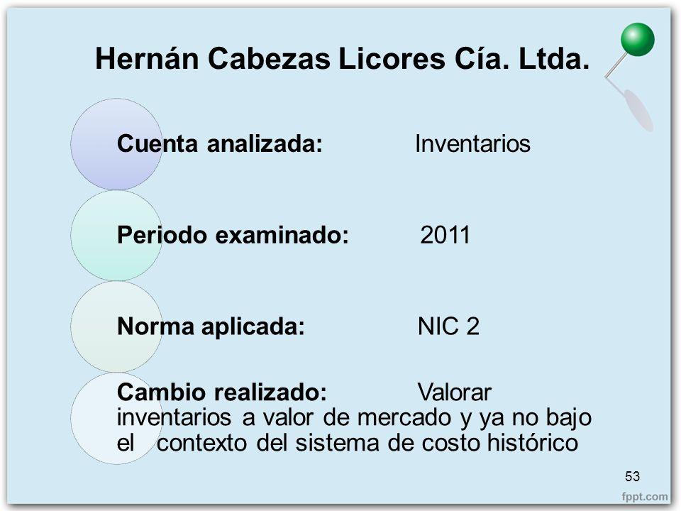 53 Cuenta analizada: Inventarios Periodo examinado: 2011 Norma aplicada: NIC 2 Cambio realizado: Valorar inventarios a valor de mercado y ya no bajo e